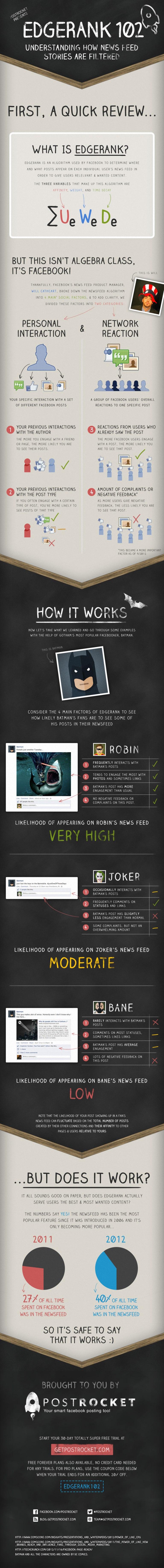 Postrocket Facebook infography
